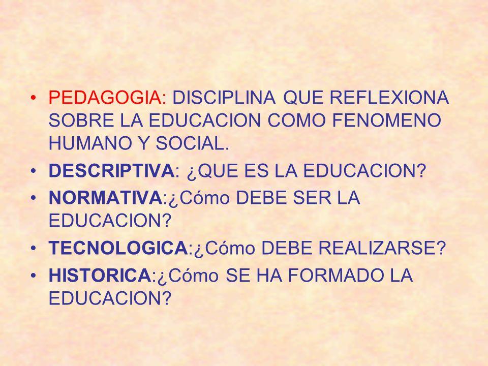 PEDAGOGIA: DISCIPLINA QUE REFLEXIONA SOBRE LA EDUCACION COMO FENOMENO HUMANO Y SOCIAL. DESCRIPTIVA: ¿QUE ES LA EDUCACION? NORMATIVA:¿Cómo DEBE SER LA