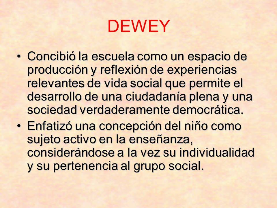 DEWEY Concibió la escuela como un espacio de producción y reflexión de experiencias relevantes de vida social que permite el desarrollo de una ciudada