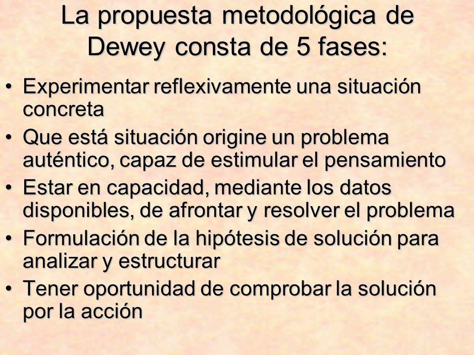 La propuesta metodológica de Dewey consta de 5 fases: Experimentar reflexivamente una situación concretaExperimentar reflexivamente una situación conc