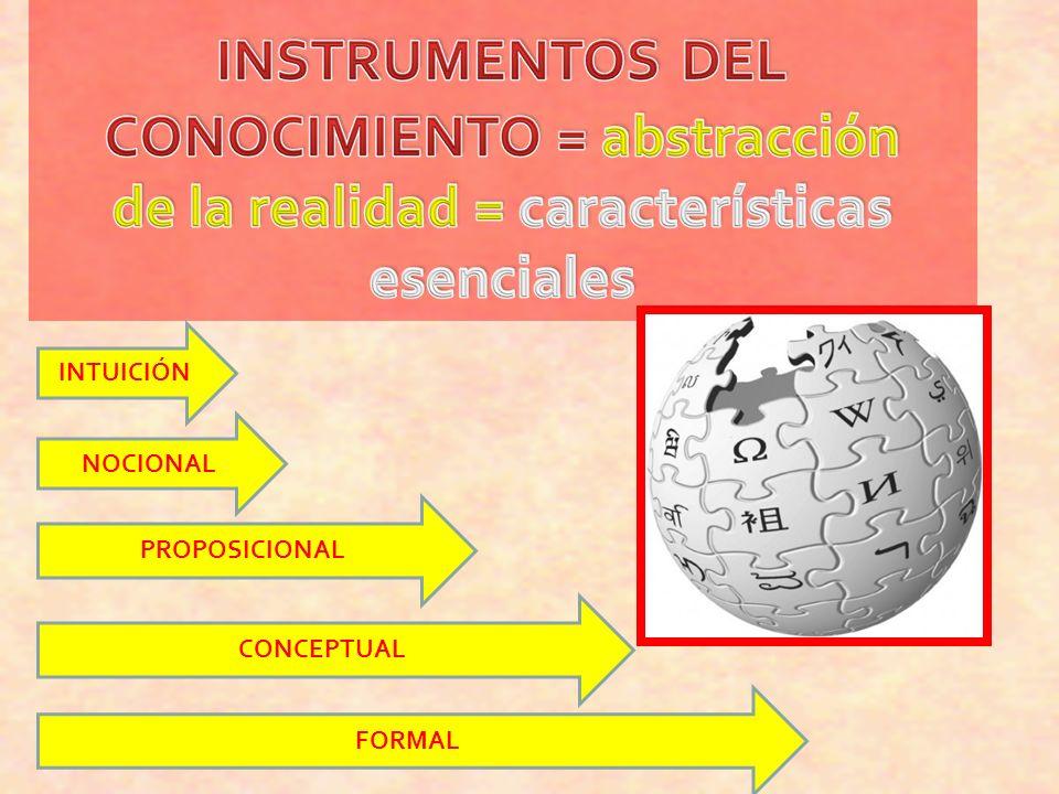 NOCIONAL PROPOSICIONAL CONCEPTUAL FORMAL INTUICIÓN