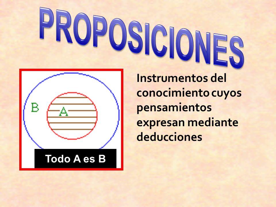 Instrumentos del conocimiento cuyos pensamientos expresan mediante deducciones Todo A es B