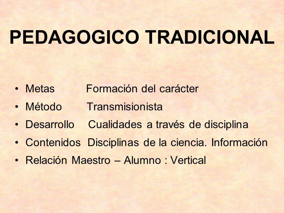 PEDAGOGICO TRADICIONAL Metas Formación del carácter Método Transmisionista Desarrollo Cualidades a través de disciplina Contenidos Disciplinas de la c
