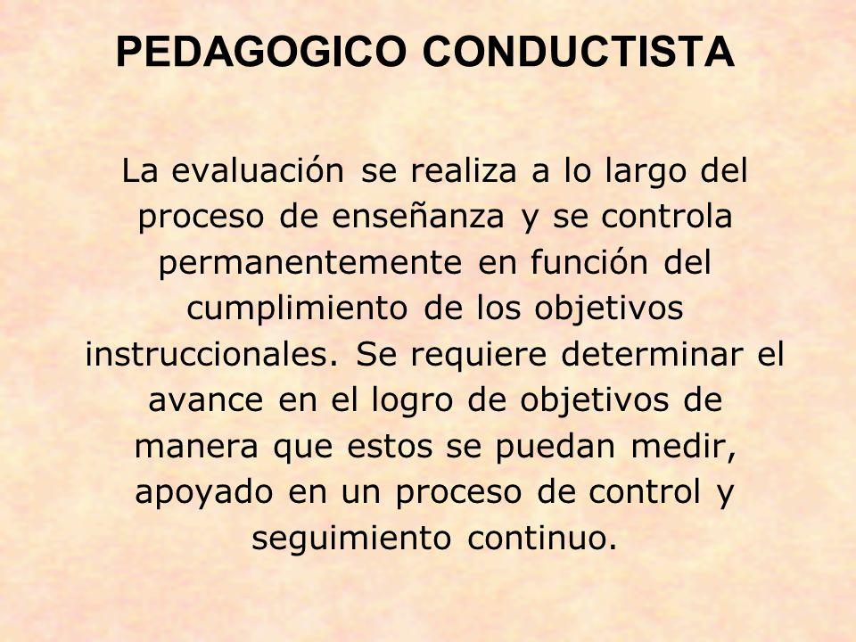 PEDAGOGICO CONDUCTISTA La evaluación se realiza a lo largo del proceso de enseñanza y se controla permanentemente en función del cumplimiento de los o