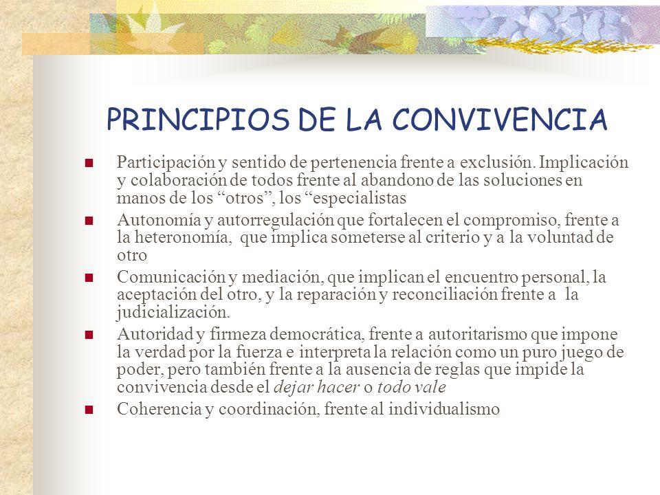 PRINCIPIOS DE LA CONVIVENCIA Participación y sentido de pertenencia frente a exclusión. Implicación y colaboración de todos frente al abandono de las