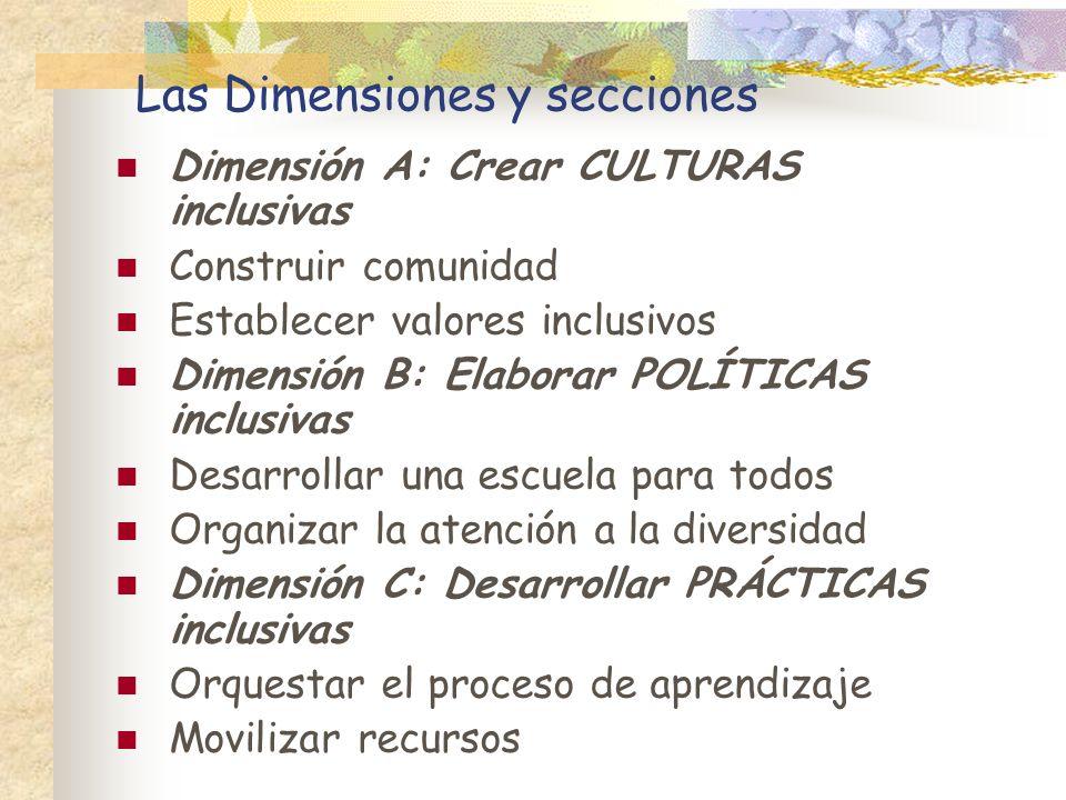 Las Dimensiones y secciones Dimensión A: Crear CULTURAS inclusivas Construir comunidad Establecer valores inclusivos Dimensión B: Elaborar POLÍTICAS i