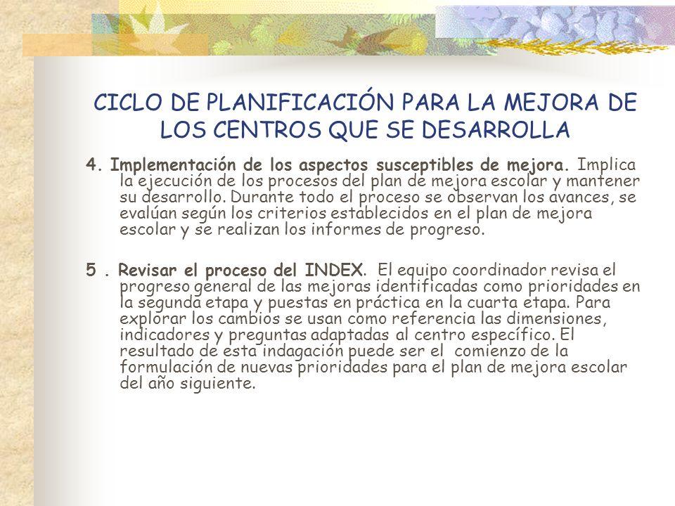 CICLO DE PLANIFICACIÓN PARA LA MEJORA DE LOS CENTROS QUE SE DESARROLLA 4. Implementación de los aspectos susceptibles de mejora. Implica la ejecución