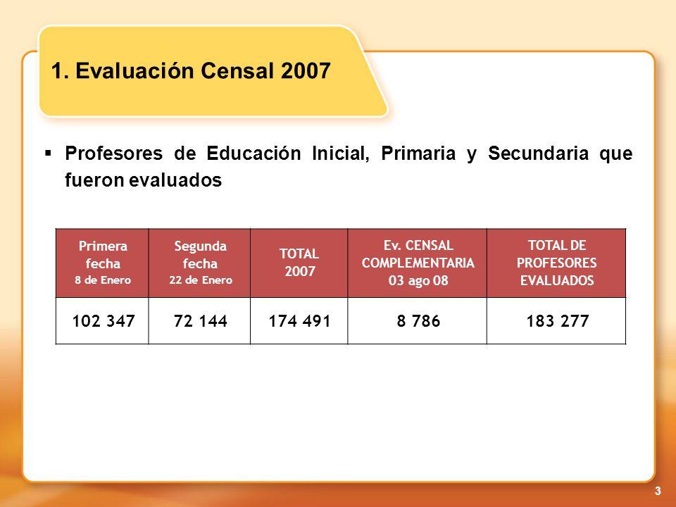 14 3.1 Meta 2008 DESCRIPCIONINICIALPRIMARIASECUNDARIAEBETOTAL META5,92022,87629,74040058,936
