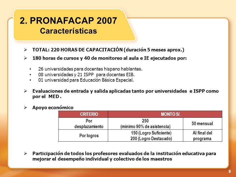 19 DIMENSIONES Y COMPETENCIAS DOCENTES EN EL MARCO DEL PRONAFCAP