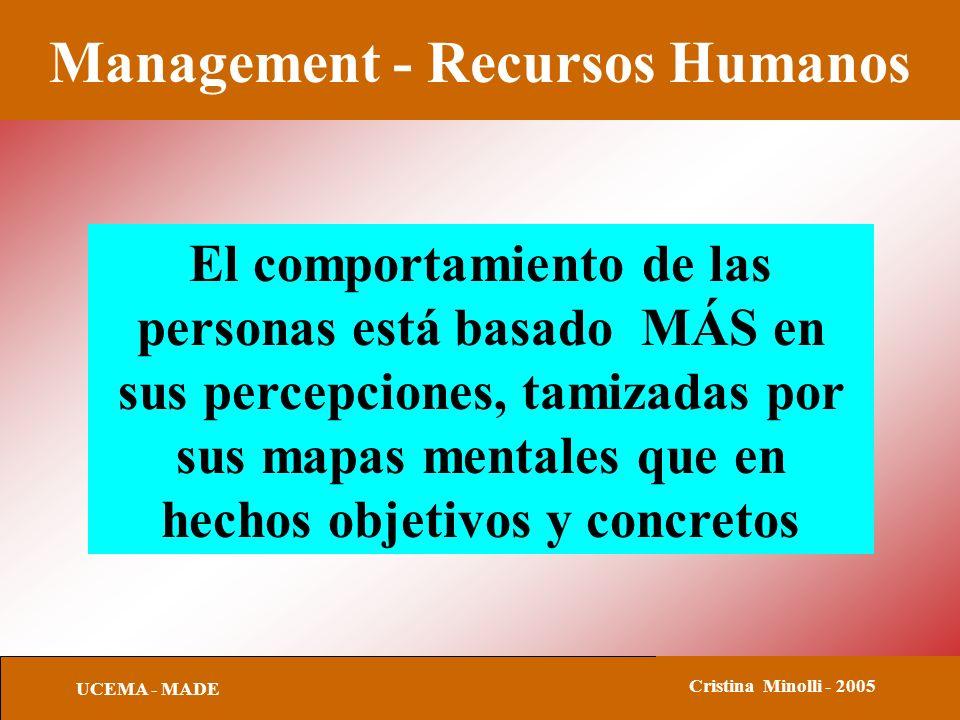 Management - Recursos Humanos UCEMA - MADE Cristina Minolli - 2005 El comportamiento de las personas está basado MÁS en sus percepciones, tamizadas por sus mapas mentales que en hechos objetivos y concretos