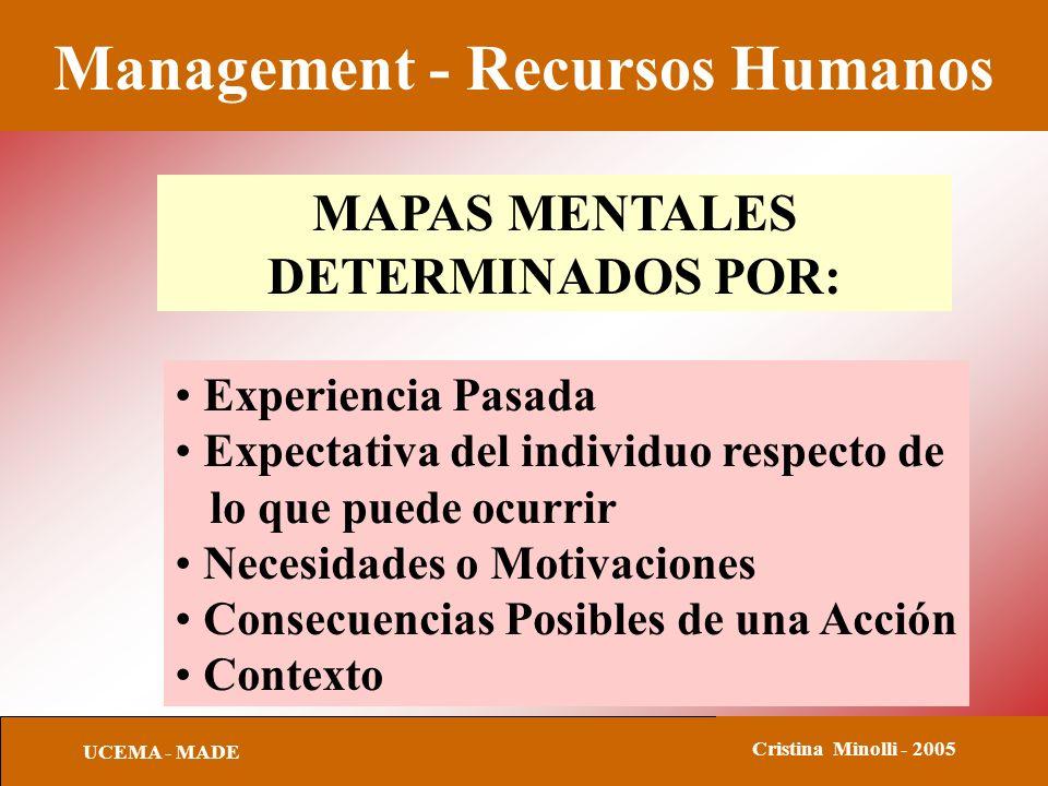 Management - Recursos Humanos UCEMA - MADE Cristina Minolli - 2005 MAPAS MENTALES DETERMINADOS POR: Experiencia Pasada Expectativa del individuo respe