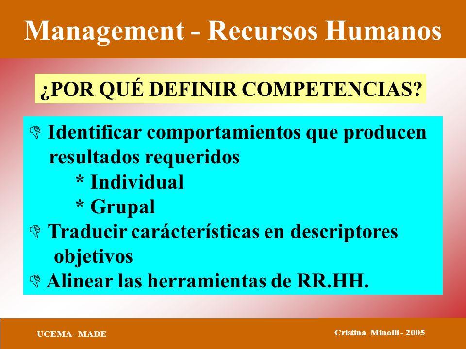 Management - Recursos Humanos UCEMA - MADE Cristina Minolli - 2005 ¿POR QUÉ DEFINIR COMPETENCIAS? D Identificar comportamientos que producen resultado