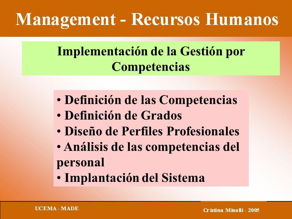 Implementación de la Gestión por Competencias Definición de las Competencias Definición de Grados Diseño de Perfiles Profesionales Análisis de las com
