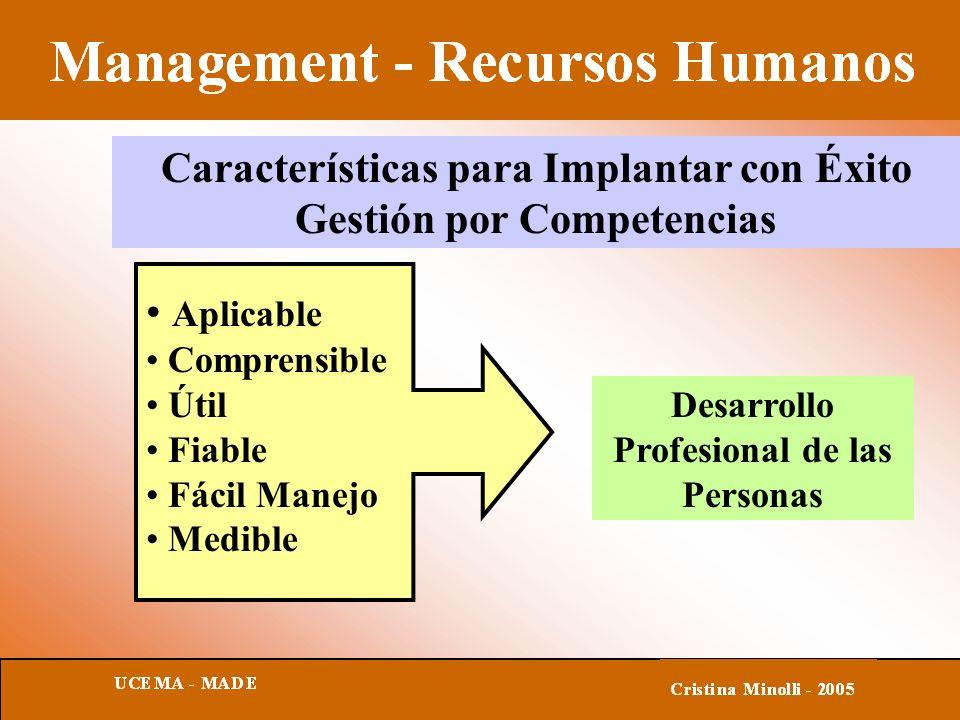 Características para Implantar con Éxito Gestión por Competencias Aplicable Comprensible Útil Fiable Fácil Manejo Medible Desarrollo Profesional de la