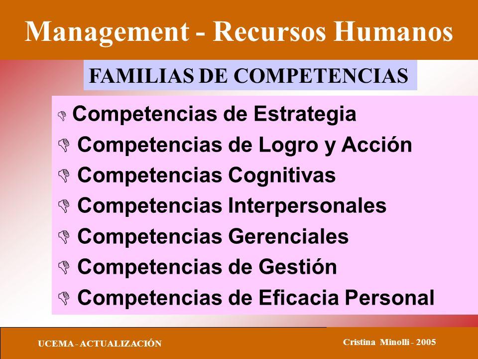 Management - Recursos Humanos UCEMA - ACTUALIZACIÓN Cristina Minolli - 2005 D Competencias de Estrategia D Competencias de Logro y Acción D Competencias Cognitivas D Competencias Interpersonales D Competencias Gerenciales D Competencias de Gestión D Competencias de Eficacia Personal FAMILIAS DE COMPETENCIAS