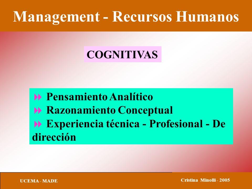 Management - Recursos Humanos UCEMA - MADE Cristina Minolli - 2005 COGNITIVAS Pensamiento Analítico Razonamiento Conceptual Experiencia técnica - Prof