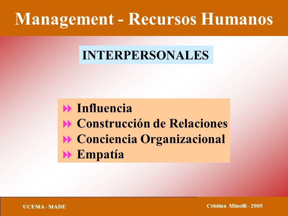 Management - Recursos Humanos UCEMA - MADE Cristina Minolli - 2005 INTERPERSONALES Influencia Construcción de Relaciones Conciencia Organizacional Empatía