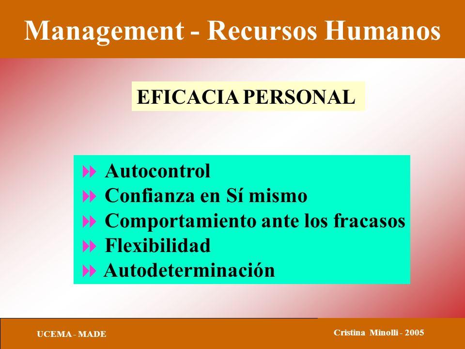 Management - Recursos Humanos UCEMA - MADE Cristina Minolli - 2005 EFICACIA PERSONAL Autocontrol Confianza en Sí mismo Comportamiento ante los fracaso
