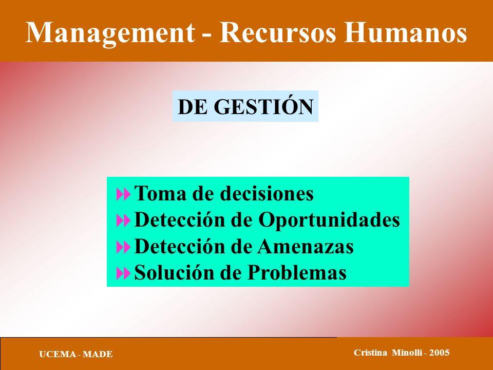 Management - Recursos Humanos UCEMA - MADE Cristina Minolli - 2005 DE GESTIÓN Toma de decisiones Detección de Oportunidades Detección de Amenazas Solución de Problemas