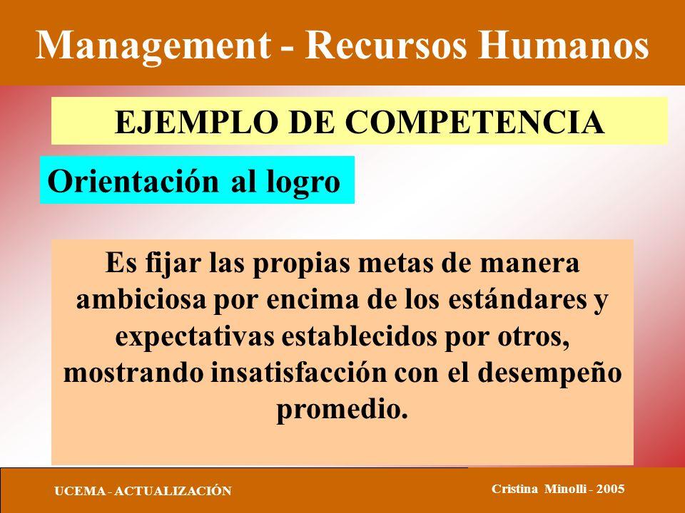 Management - Recursos Humanos UCEMA - ACTUALIZACIÓN Cristina Minolli - 2005 EJEMPLO DE COMPETENCIA Orientación al logro Es fijar las propias metas de