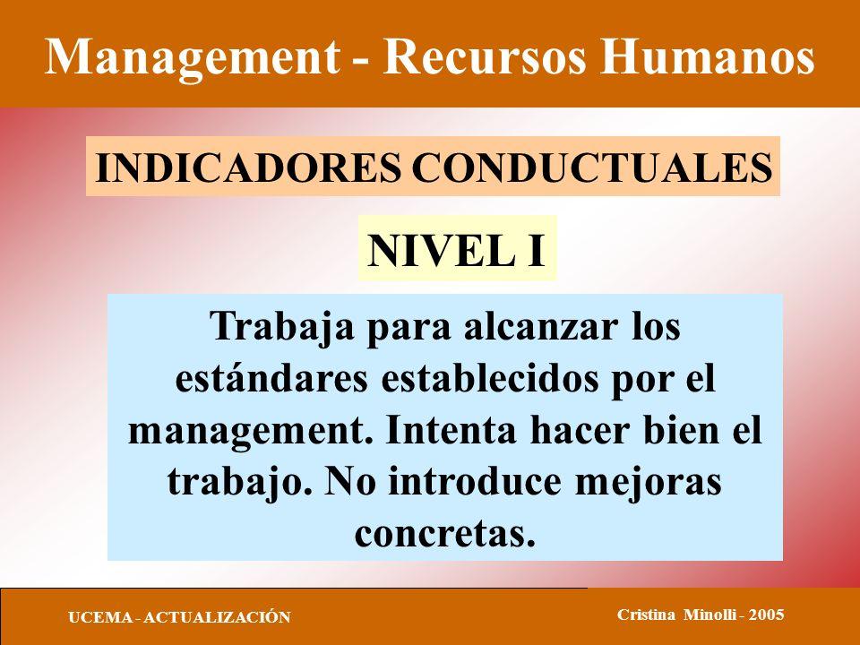 Management - Recursos Humanos UCEMA - ACTUALIZACIÓN Cristina Minolli - 2005 INDICADORES CONDUCTUALES Trabaja para alcanzar los estándares establecidos