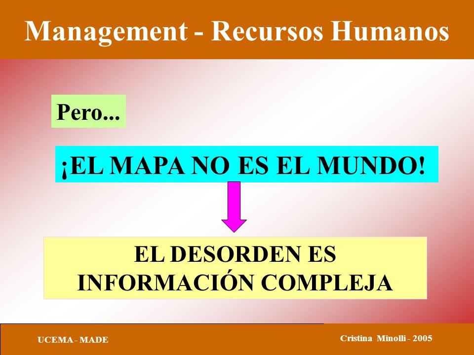 Management - Recursos Humanos UCEMA - MADE Cristina Minolli - 2005 Pero... ¡EL MAPA NO ES EL MUNDO! EL DESORDEN ES INFORMACIÓN COMPLEJA