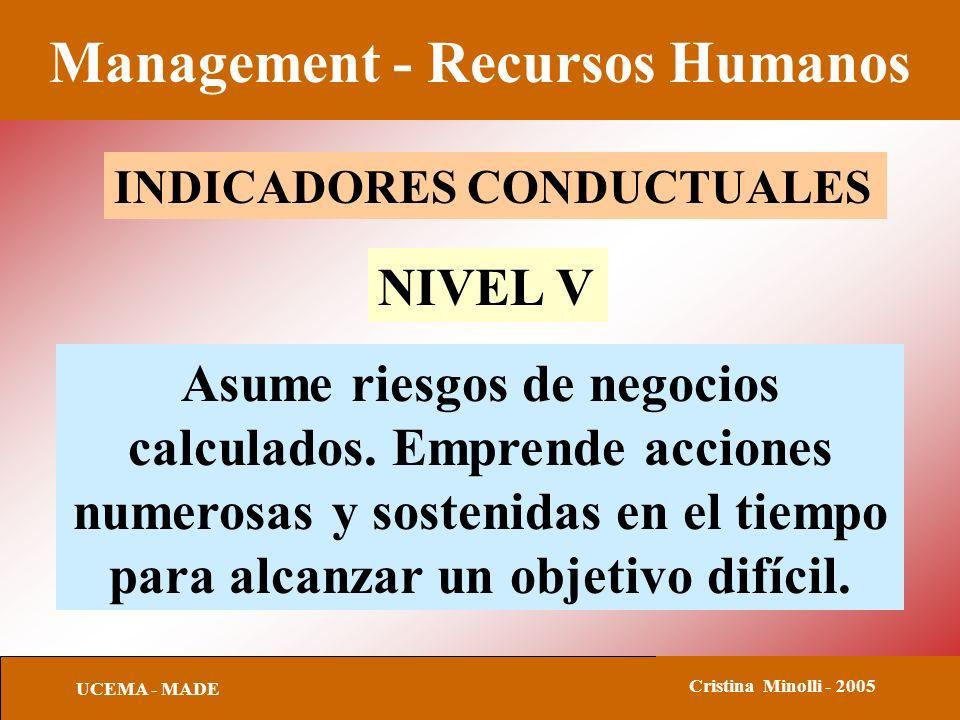 Management - Recursos Humanos UCEMA - MADE Cristina Minolli - 2005 INDICADORES CONDUCTUALES Asume riesgos de negocios calculados. Emprende acciones nu