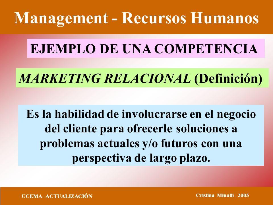 Management - Recursos Humanos UCEMA - ACTUALIZACIÓN Cristina Minolli - 2005 EJEMPLO DE UNA COMPETENCIA MARKETING RELACIONAL (Definición) Es la habilidad de involucrarse en el negocio del cliente para ofrecerle soluciones a problemas actuales y/o futuros con una perspectiva de largo plazo.