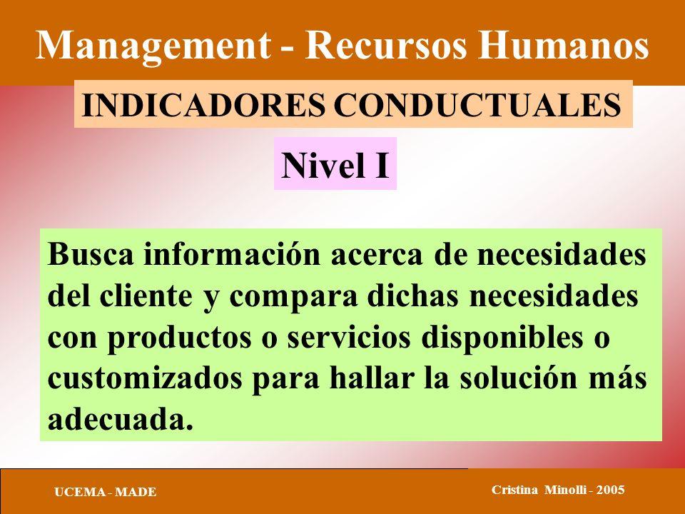 Management - Recursos Humanos UCEMA - MADE Cristina Minolli - 2005 INDICADORES CONDUCTUALES Busca información acerca de necesidades del cliente y comp