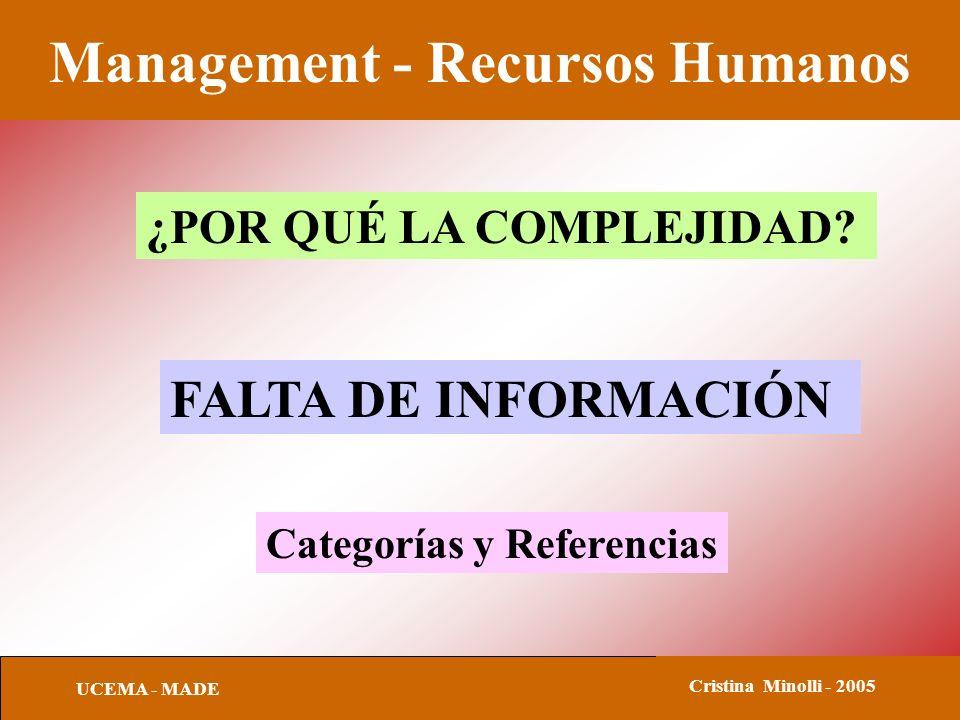 Management - Recursos Humanos UCEMA - MADE Cristina Minolli - 2005 ¿POR QUÉ LA COMPLEJIDAD? FALTA DE INFORMACIÓN Categorías y Referencias