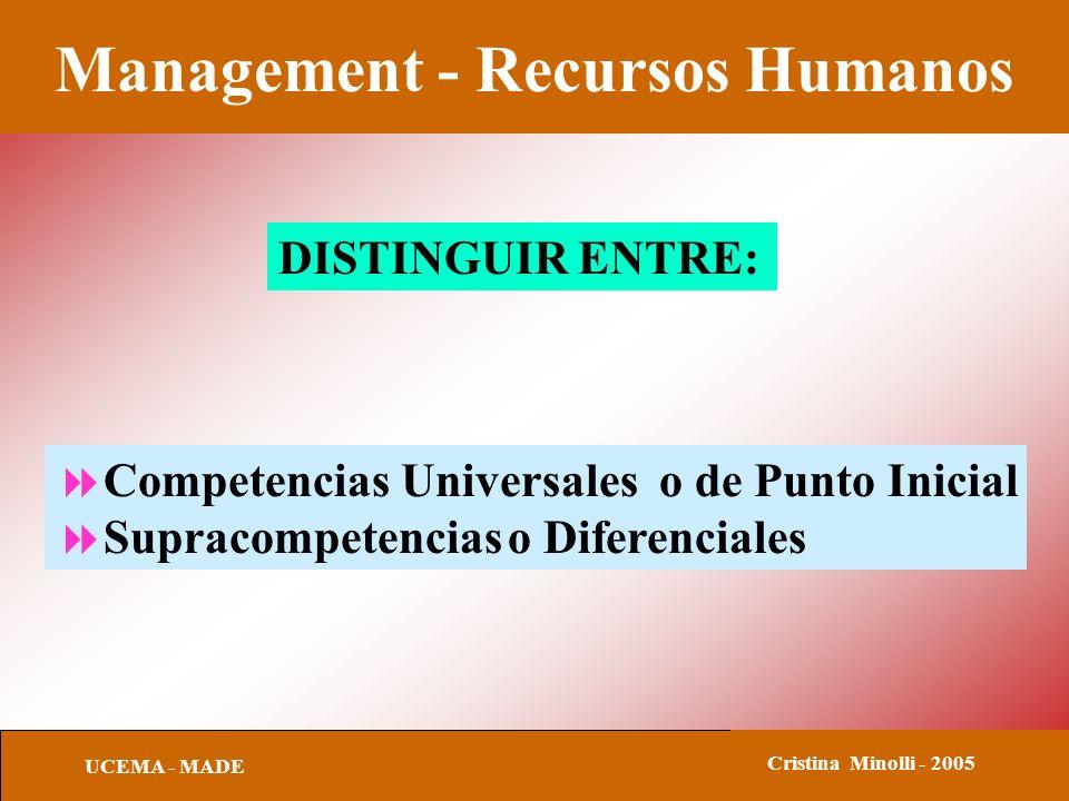 Management - Recursos Humanos UCEMA - MADE Cristina Minolli - 2005 DISTINGUIR ENTRE: Competencias Universales o de Punto Inicial Supracompetencias o D