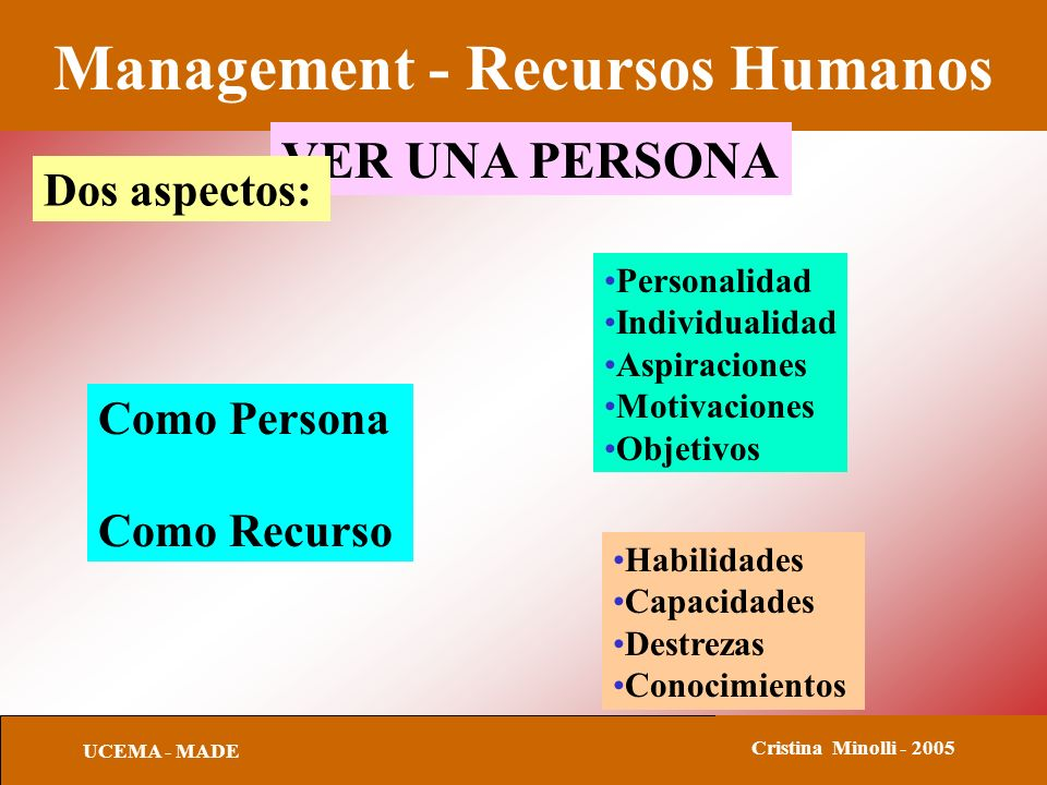 Management - Recursos Humanos UCEMA - MADE Cristina Minolli - 2005 OTRA DEFINICIÓN Competencias: Competencias: Conocimientos, actitudes y motivaciones que permiten a una persona actuar para alcanzar ciertos resultados