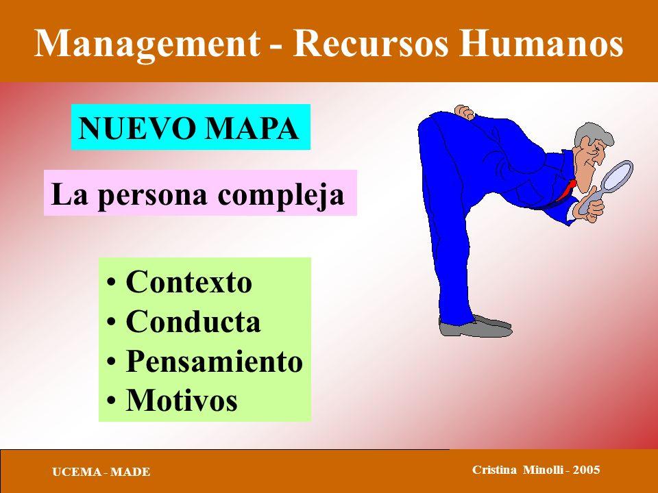 Management - Recursos Humanos UCEMA - ACTUALIZACIÓN Cristina Minolli - 2005 INDICADORES CONDUCTUALES Trabaja para alcanzar los estándares establecidos por el management.