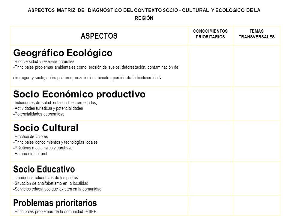 ASPECTOS MATRIZ DE DIAGNÓSTICO DEL CONTEXTO SOCIO - CULTURAL Y ECOLÓGICO DE LA REGIÓN ASPECTOS CONOCIMIENTOS PRIORITARIOS TEMAS TRANSVERSALES Geográfi