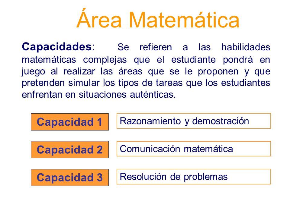 Área Matemática Capacidad 1 Razonamiento y demostración Comunicación matemática Resolución de problemas Capacidad 2 Capacidad 3 Capacidades: Se refier