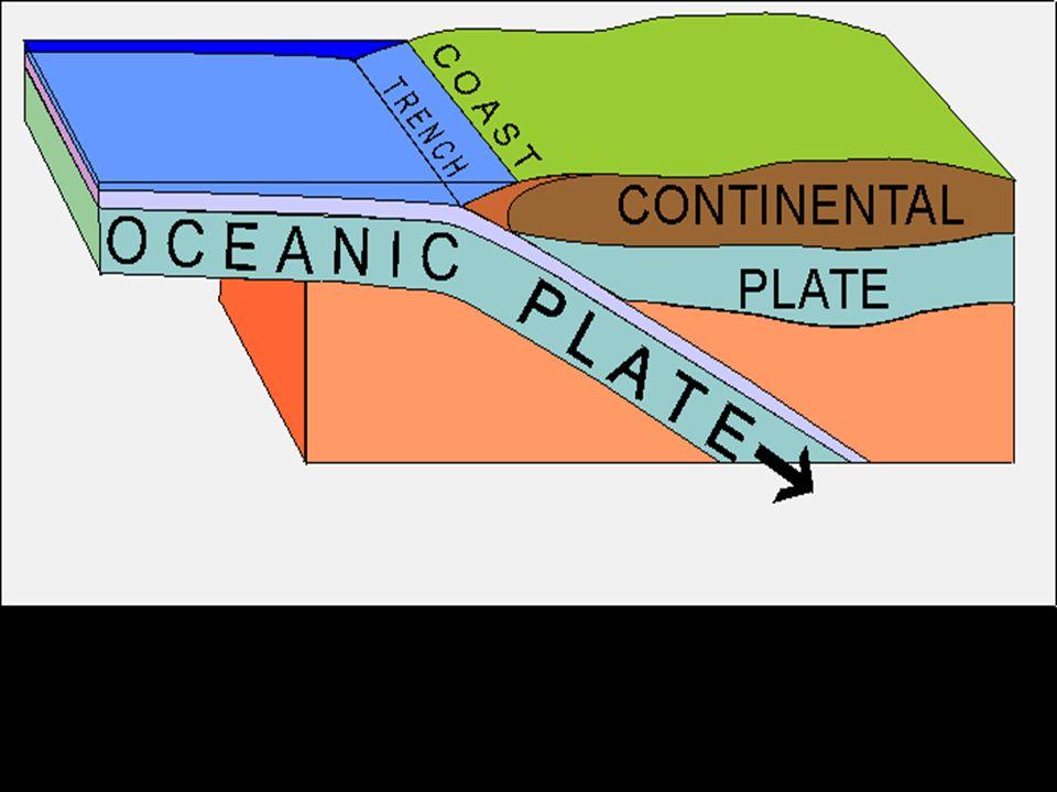 Astenosfera Si la fusión parcial es reducida, el magma queda formando gotas aisladas entre la roca que progresivamente irán interconectando y ascendiendo debido a la menor densidad y a los gases.