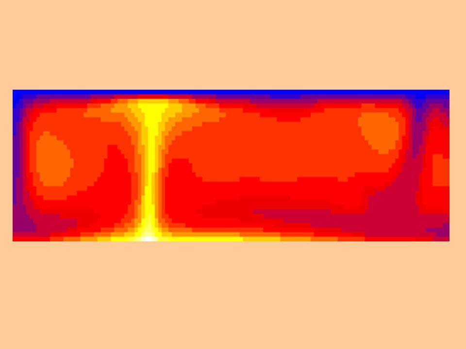 Causas del movimiento de las placas: las corrientes de convección