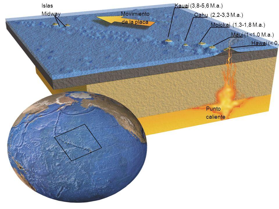 MODELO TÉRMICO 1.-La acumulación de calor provoca un domo térmico.