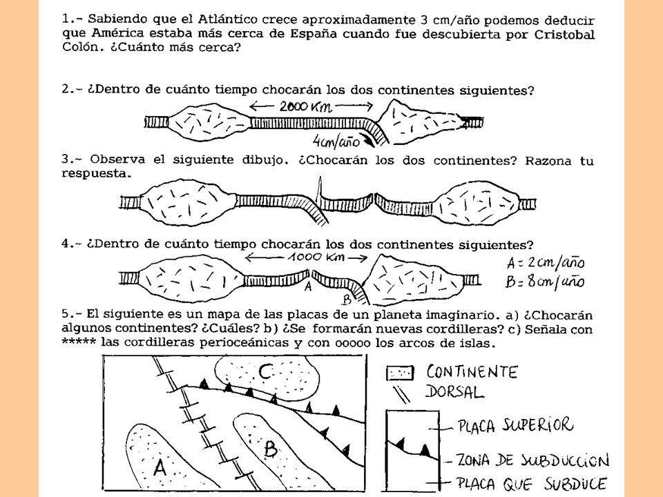 Isostasia C B La isostasia es el mecanismo de ajuste que permite explicar los movimientos verticales de la corteza.