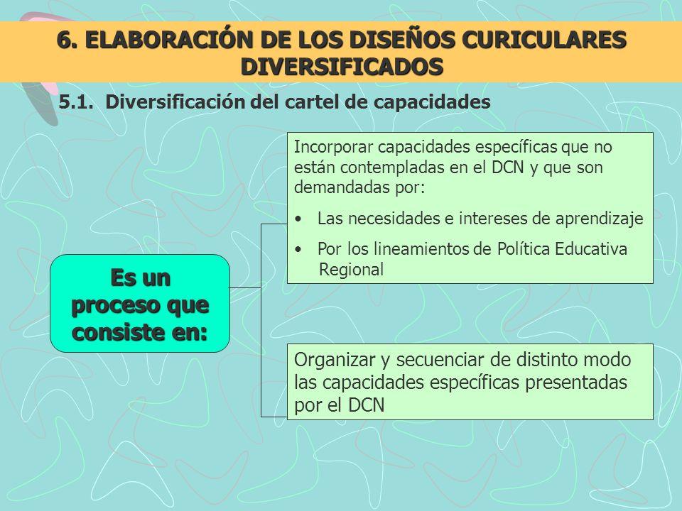5.1. Diversificación del cartel de capacidades 6. ELABORACIÓN DE LOS DISEÑOS CURICULARES DIVERSIFICADOS Es un proceso que consiste en: Incorporar capa