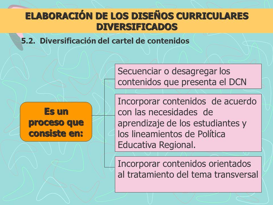 5.2. Diversificación del cartel de contenidos ELABORACIÓN DE LOS DISEÑOS CURRICULARES DIVERSIFICADOS Es un proceso que consiste en: Secuenciar o desag