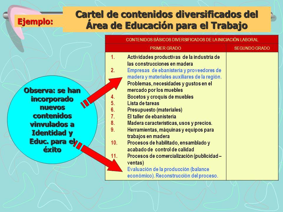 CONTENIDOS BÁSICOS DIVERSIFICADOS DE LA INICIACIÓN LABORAL PRIMER GRADOSEGUNDO GRADO 1.Actividades productivas de la industria de las construcciones e