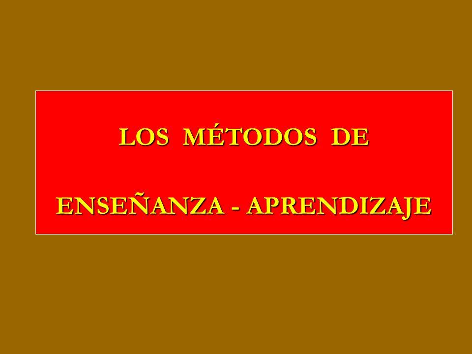 DIMENSIÓN ACTIVO-REGULADORA SUBDIMENSIÓN COGNITIVA SUBDIMENSIÓN METACOGNITIVA ASPECTO PROCESAL ASPECTO OPERACIONAL REFLEXIÓN METACOGNITIVA REGULACIÓN METACOGNITIVA PROCESOS Y PROPIEDADES INTELECTUALES CONOCIMIENTOS Y SISTEMAS DE ACCIONES APROPIACIÓN ACTIVO-REFLEXIVA Y CREADORA DE LOS CONTENIDOS DEL APRENDIZAJE AUTODIRECCIÓN Y AUTOCONTROL DEL APRENDIZAJE