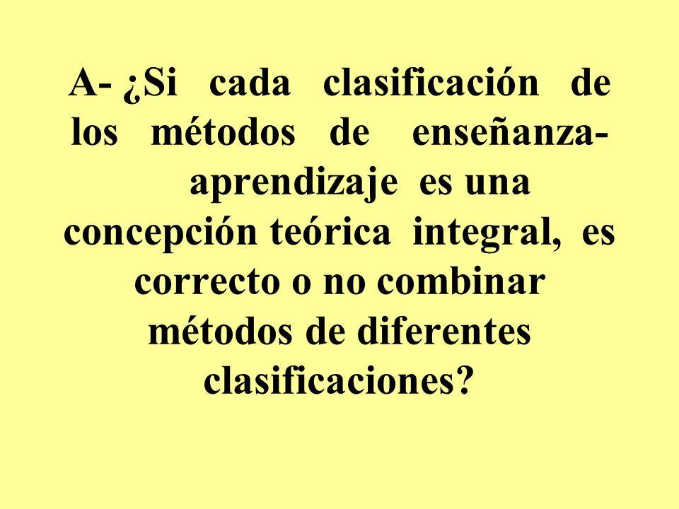 4- Analice el siguiente resumen de los métodos según los niveles de independencia de la actividad cognoscitiva de los alumnos MÉTODOS ACTIVIDAD DEL DO