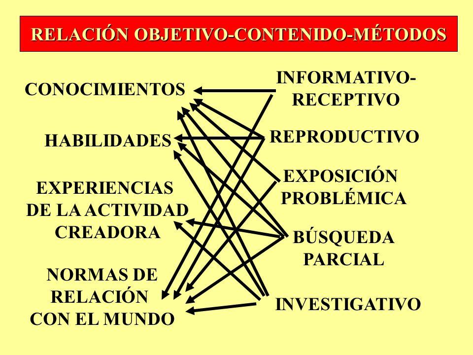 C- ¿Qué aspectos deben tenerse presentes para decidir la clasificación de los métodos más convenientes a aplicar en el proceso de enseñanza- aprendiza