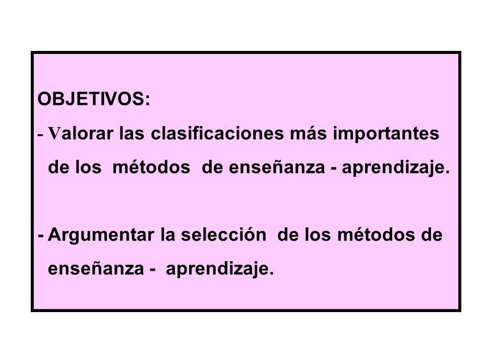OBJETIVOS: - V alorar las clasificaciones más importantes de los métodos de enseñanza - aprendizaje.