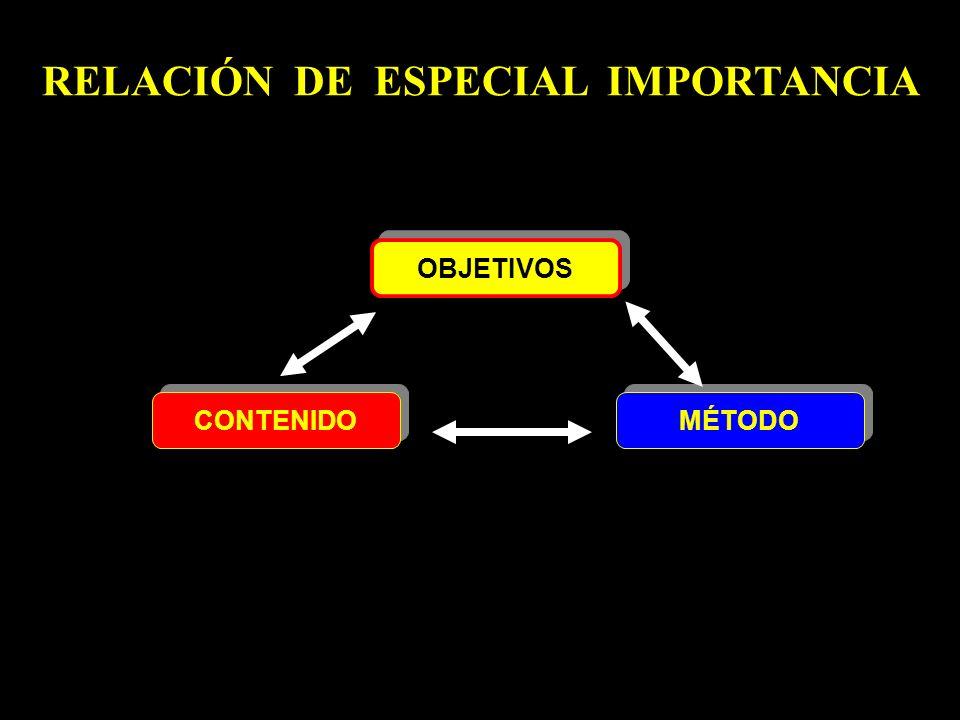 OBJETIVOS CONTENIDO MÉTODO RELACIÓN DE ESPECIAL IMPORTANCIA