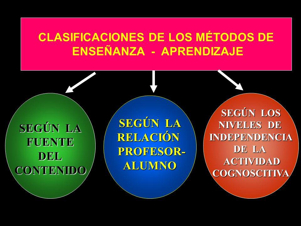 CLASIFICACIONES DE LOS MÉTODOS DE ENSEÑANZA - APRENDIZAJE SEGÚN LA FUENTEDELCONTENIDO RELACIÓN PROFESOR- PROFESOR-ALUMNO SEGÚN LOS NIVELES DE INDEPENDENCIA DE LA ACTIVIDAD ACTIVIDADCOGNOSCITIVA