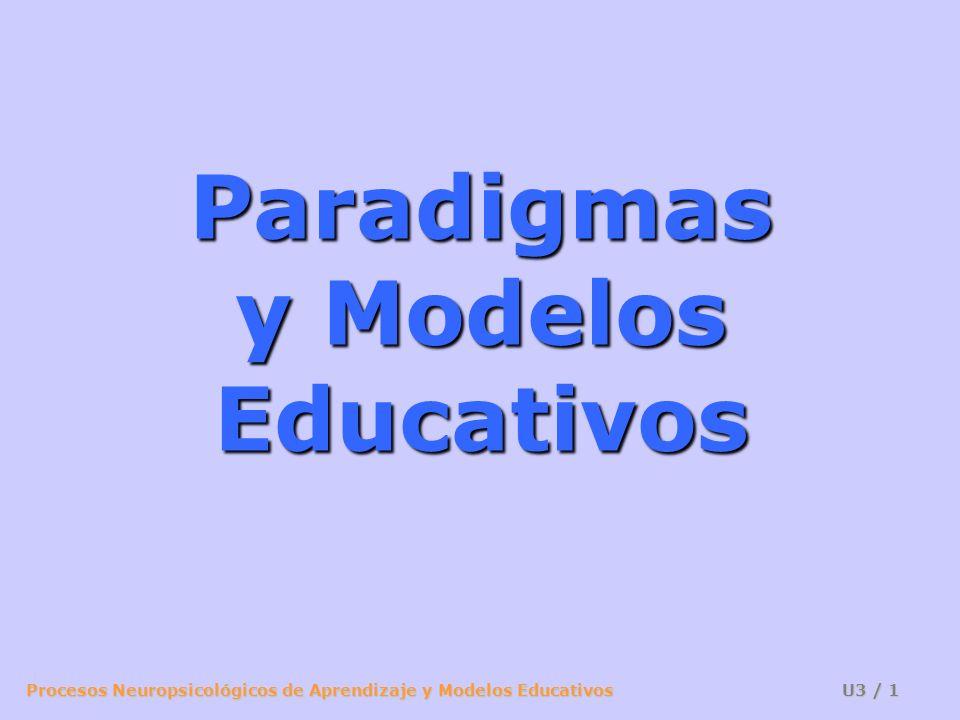 Procesos Neuropsicológicos de Aprendizaje y Modelos Educativos U3 / 11 Paradigma Conductista Metáfora Básica: una máquina.