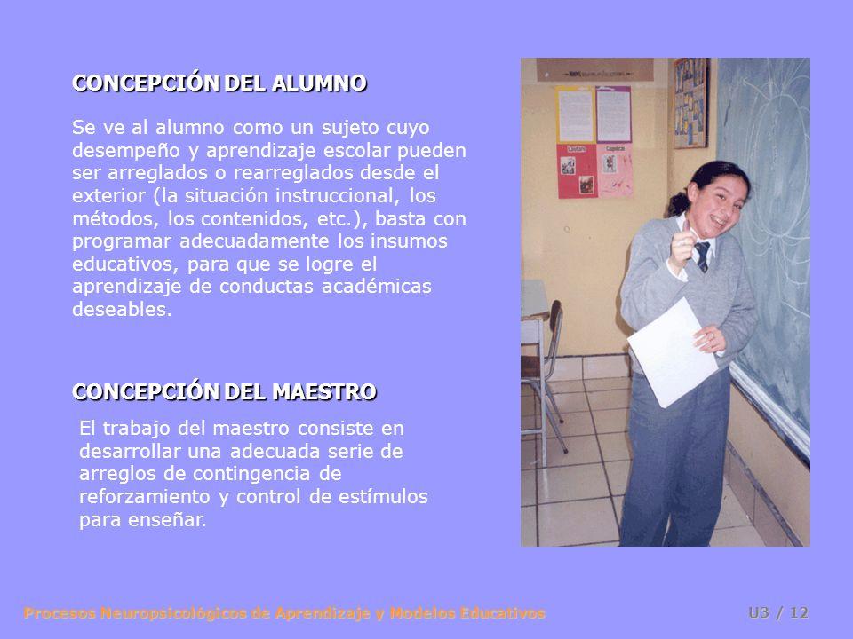 Procesos Neuropsicológicos de Aprendizaje y Modelos Educativos U3 / 11 Paradigma Conductista Metáfora Básica: una máquina. Es posible la predicción co