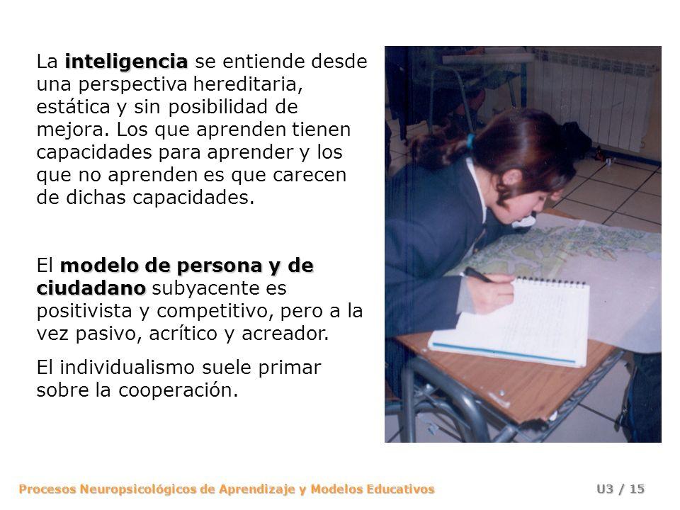 Procesos Neuropsicológicos de Aprendizaje y Modelos Educativos U3 / 14 disciplina La disciplina se convierte en tarea importante en el aula y cuando é